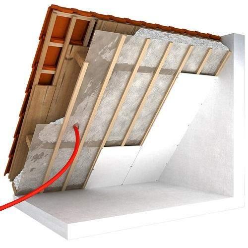 SUPAFIL Timberframe voor na-isolatie van daken